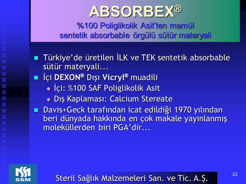 ABSORBEX® %100 Poliglikolik Asit'ten mamül sentetik absorbable örgülü sütür materyali