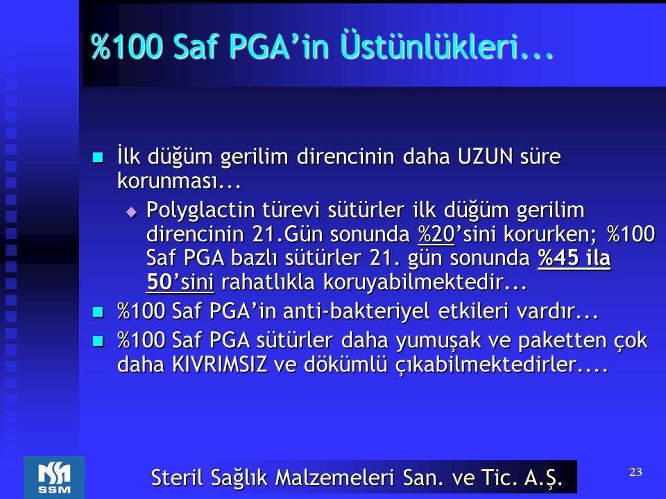 %100 Saf PGA'in Üstünlükleri...