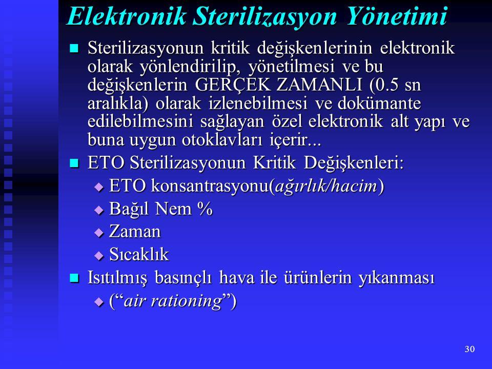Elektronik Sterilizasyon Yönetimi