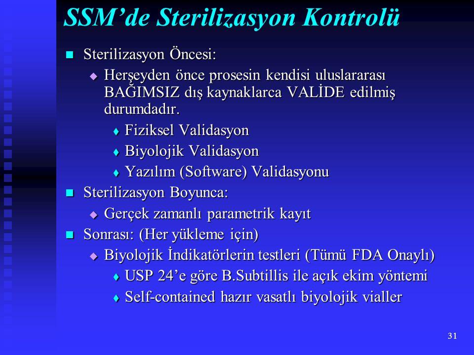 SSM'de Sterilizasyon Kontrolü
