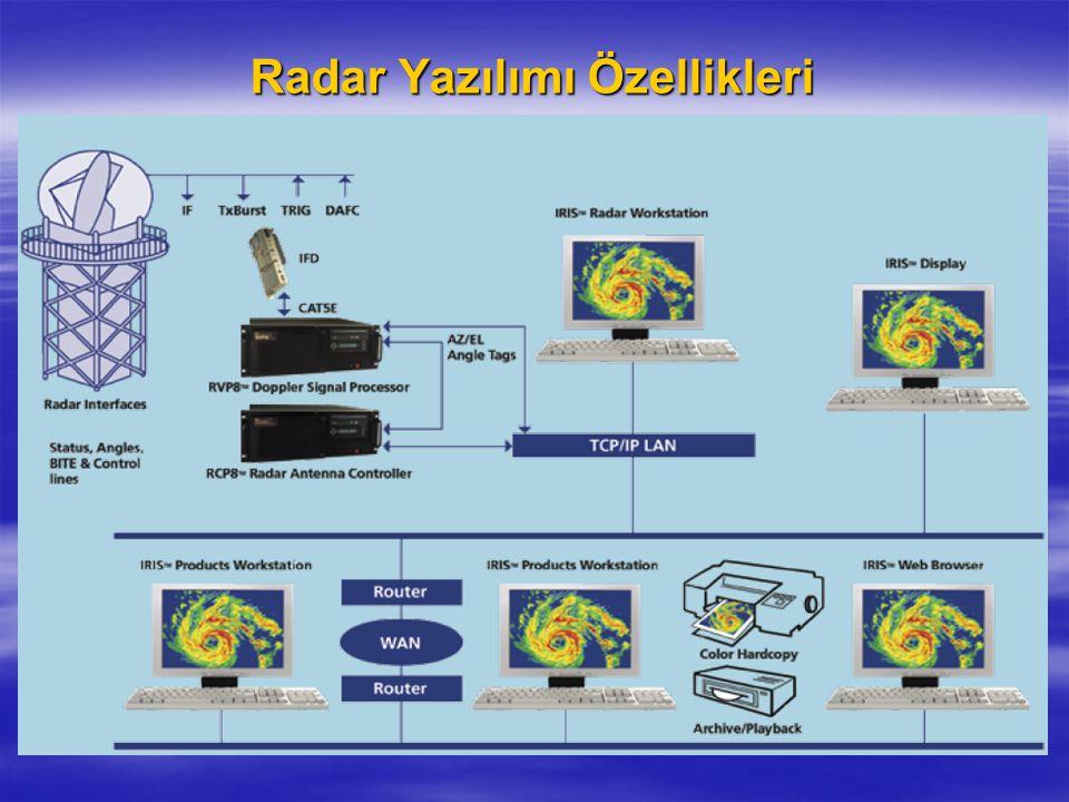 Radar Yazılımı Özellikleri