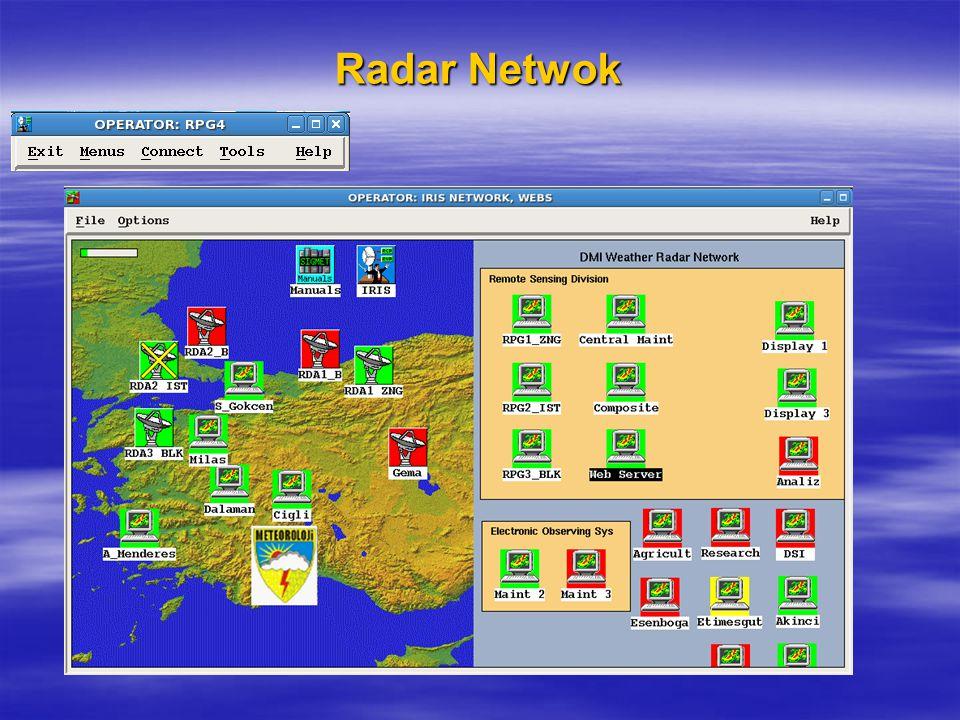Radar Netwok