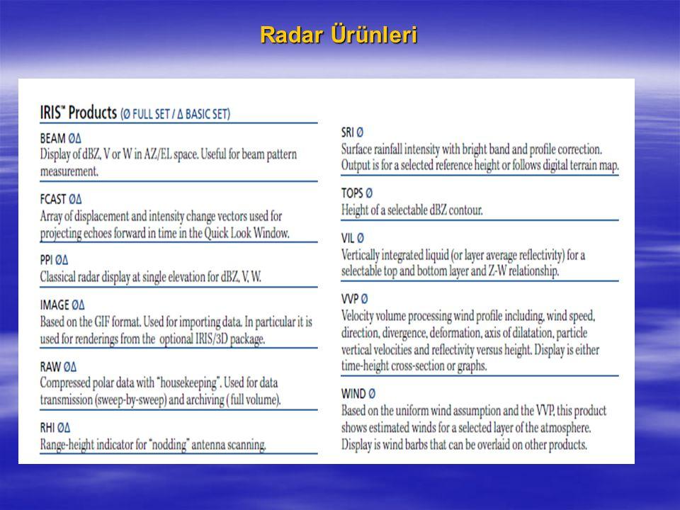 Radar Ürünleri
