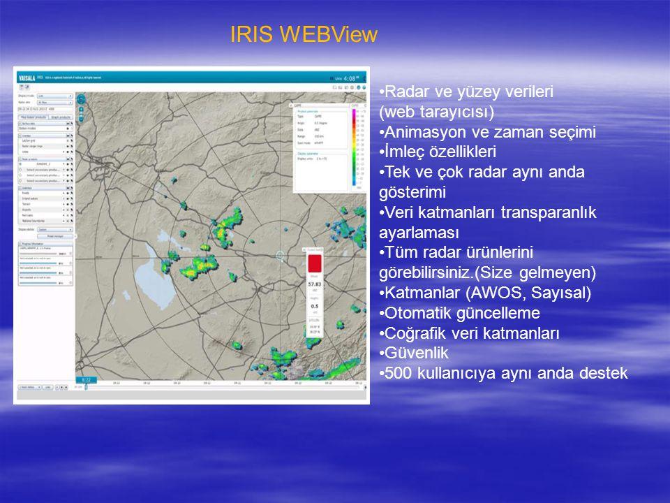 IRIS WEBView Radar ve yüzey verileri (web tarayıcısı)