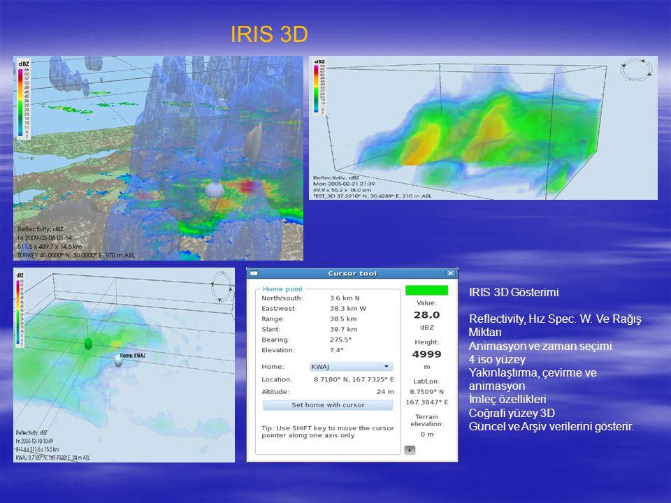 IRIS 3D IRIS 3D Gösterimi Reflectivity, Hız Spec. W. Ve Rağış Miktarı
