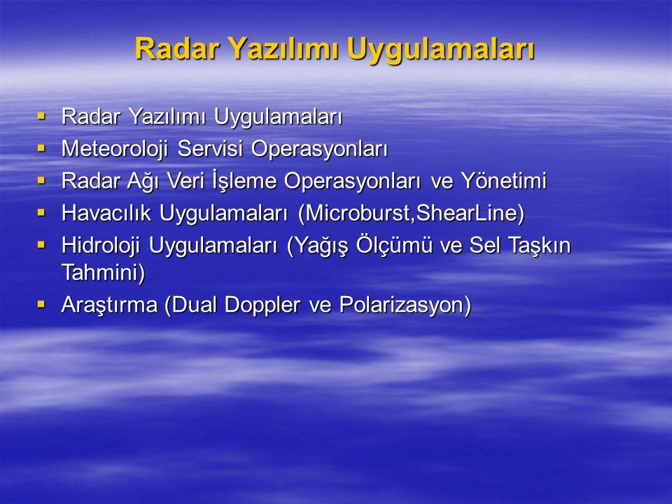 Radar Yazılımı Uygulamaları