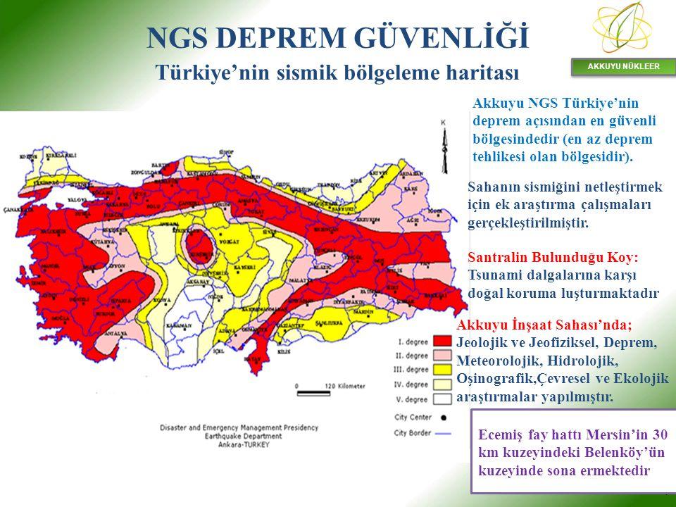 Türkiye'nin sismik bölgeleme haritası