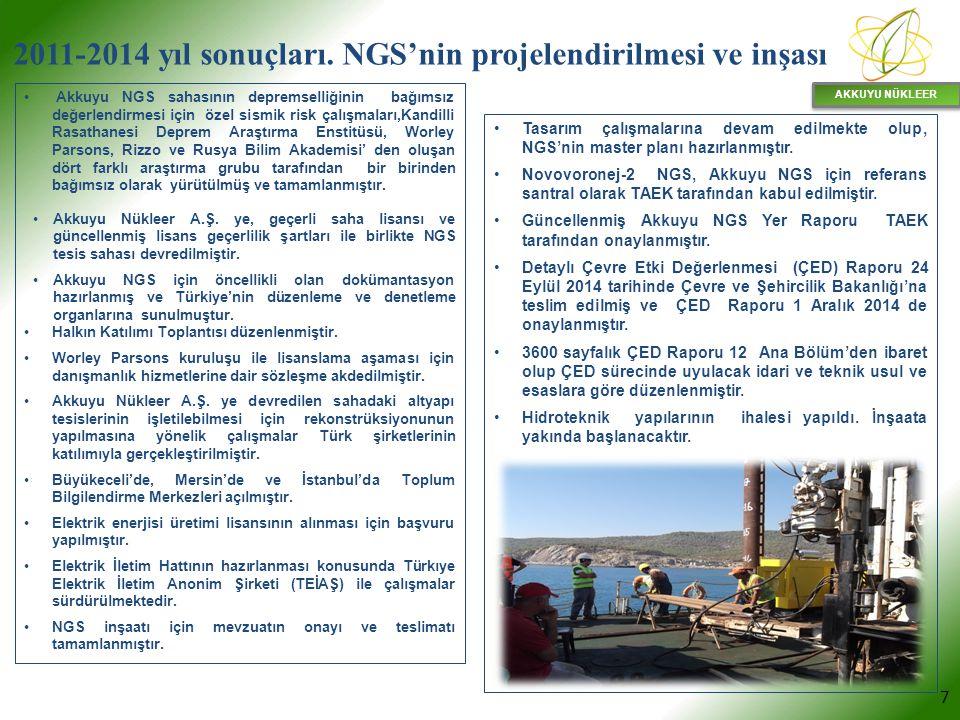 2011-2014 yıl sonuçları. NGS'nin projelendirilmesi ve inşası