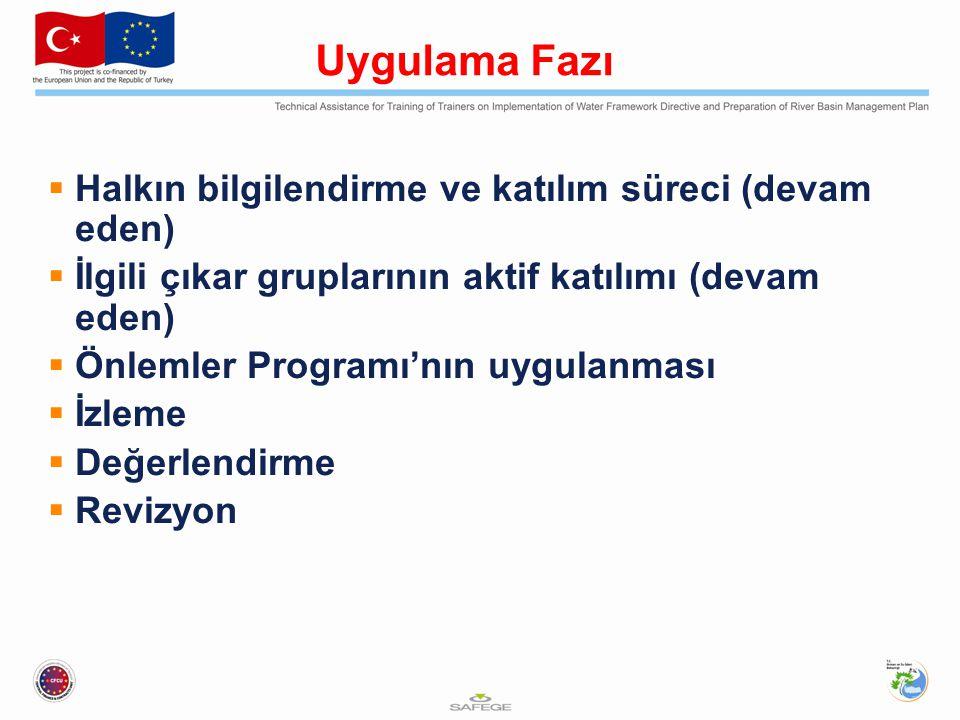 Uygulama Fazı Halkın bilgilendirme ve katılım süreci (devam eden)