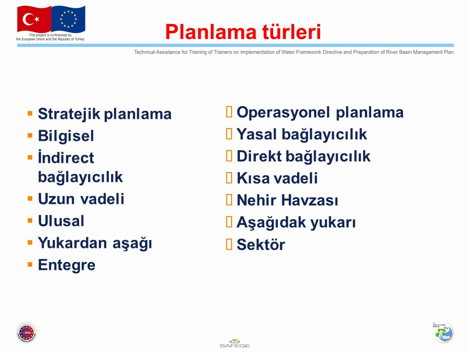 Planlama türleri Stratejik planlama Operasyonel planlama Bilgisel
