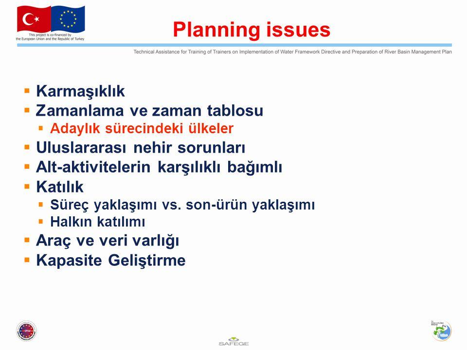 Planning issues Karmaşıklık Zamanlama ve zaman tablosu