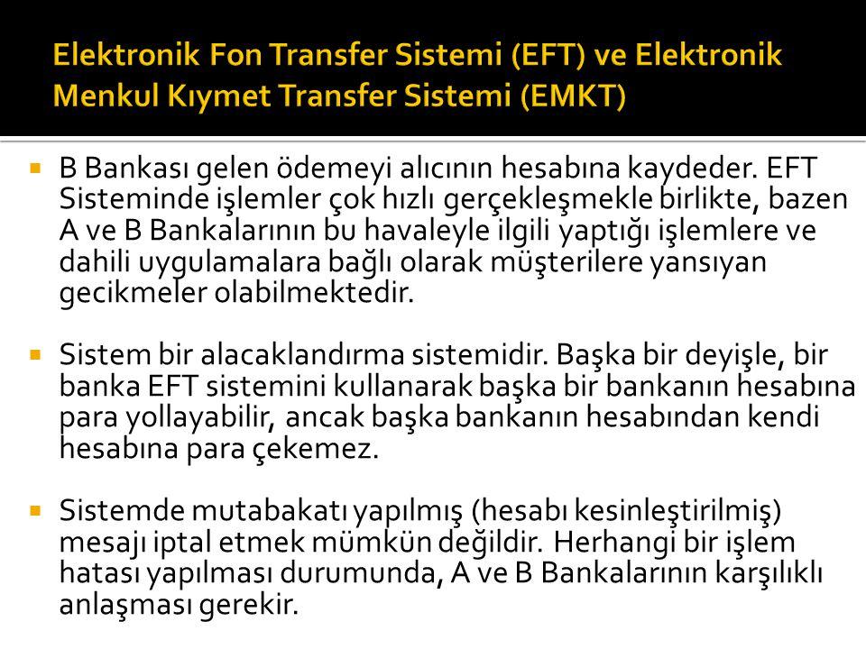 Elektronik Fon Transfer Sistemi (EFT) ve Elektronik Menkul Kıymet Transfer Sistemi (EMKT)