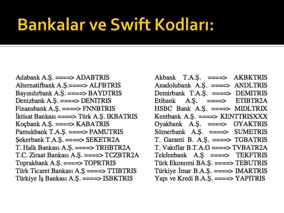 Bankalar ve Swift Kodları: