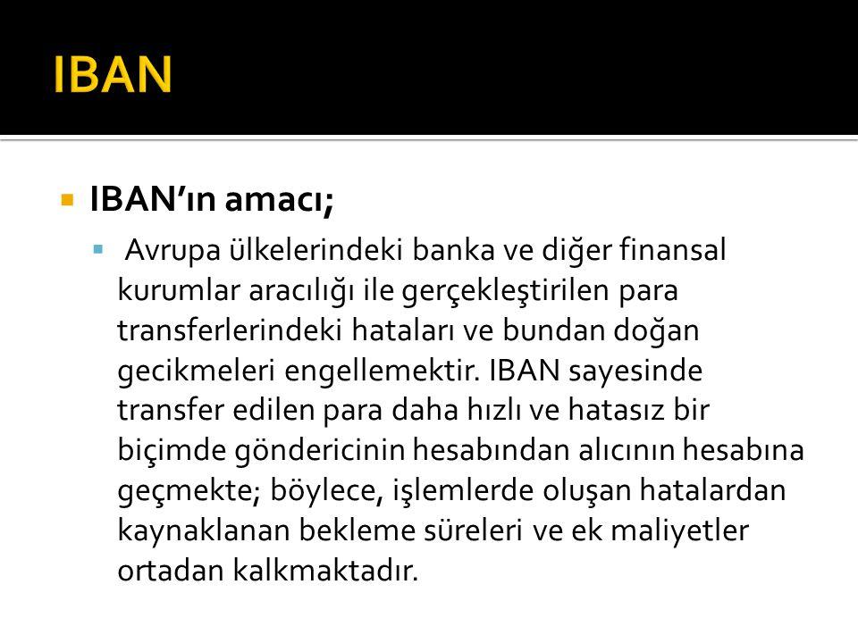 IBAN IBAN'ın amacı;