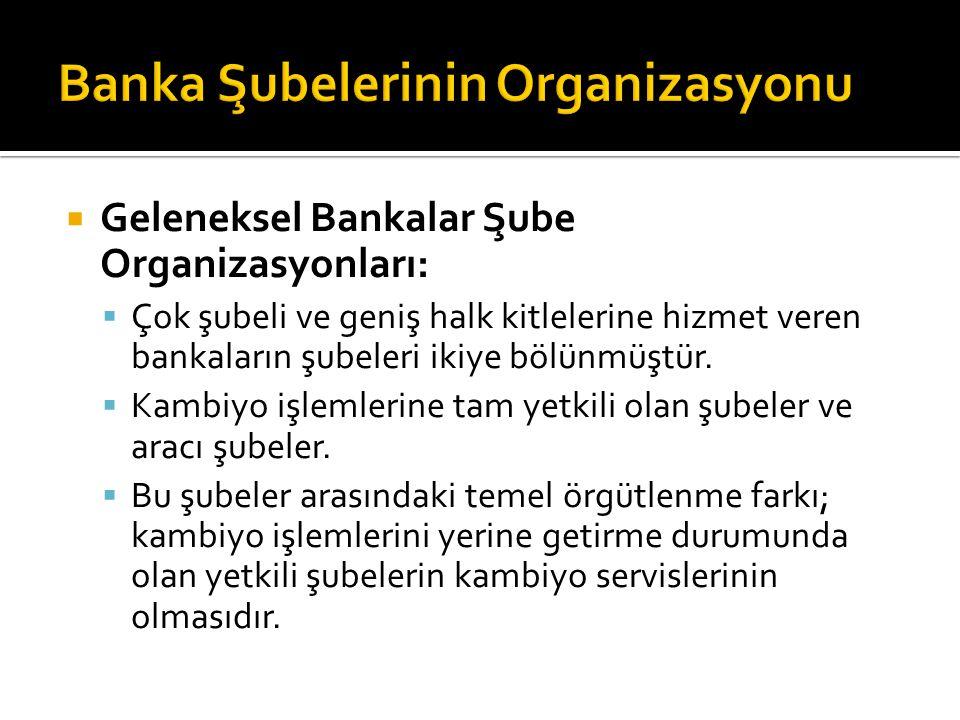 Banka Şubelerinin Organizasyonu