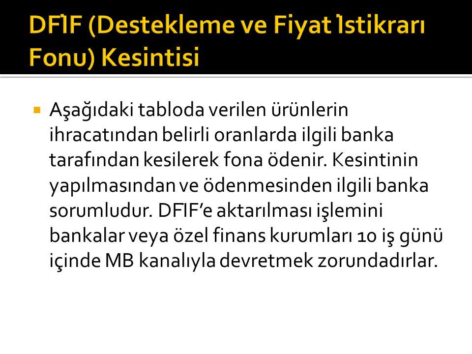 DFİF (Destekleme ve Fiyat İstikrarı Fonu) Kesintisi