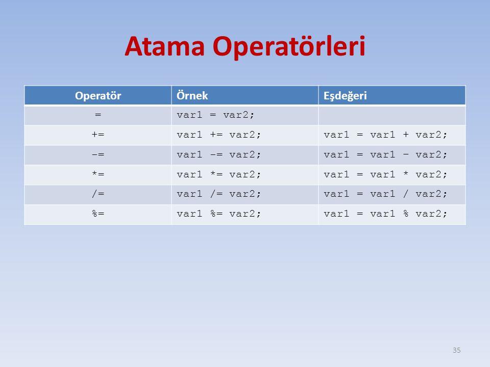 Atama Operatörleri Operatör Örnek Eşdeğeri = var1 = var2; +=