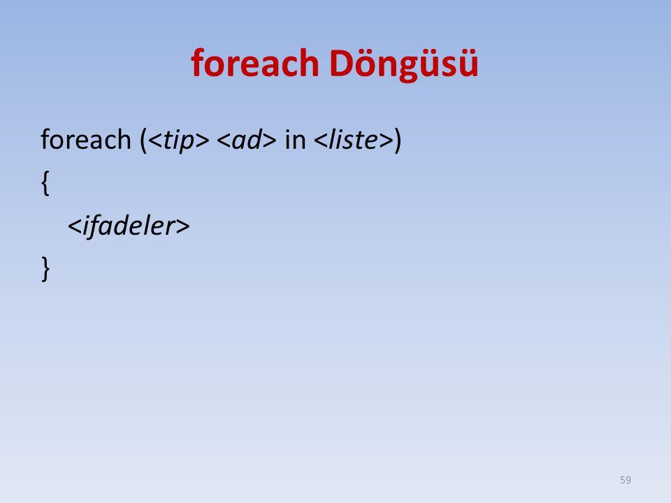 foreach Döngüsü foreach (<tip> <ad> in <liste>) { <ifadeler> }