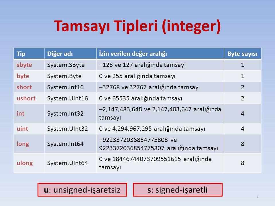 Tamsayı Tipleri (integer)