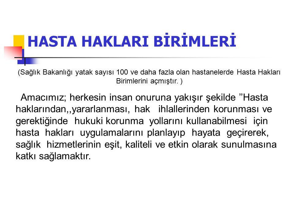 HASTA HAKLARI BİRİMLERİ