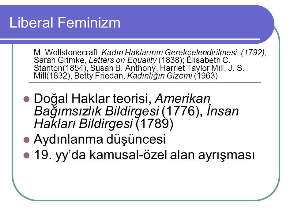 Liberal Feminizm