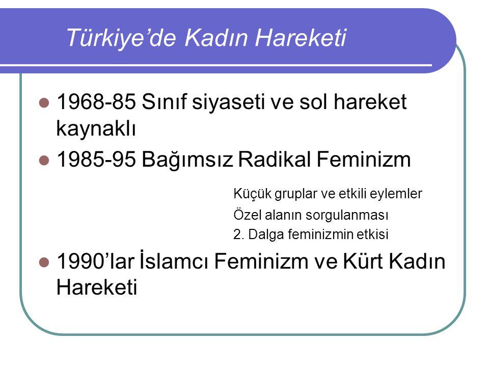 Türkiye'de Kadın Hareketi