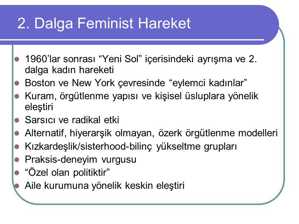 2. Dalga Feminist Hareket