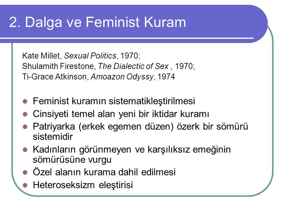 2. Dalga ve Feminist Kuram