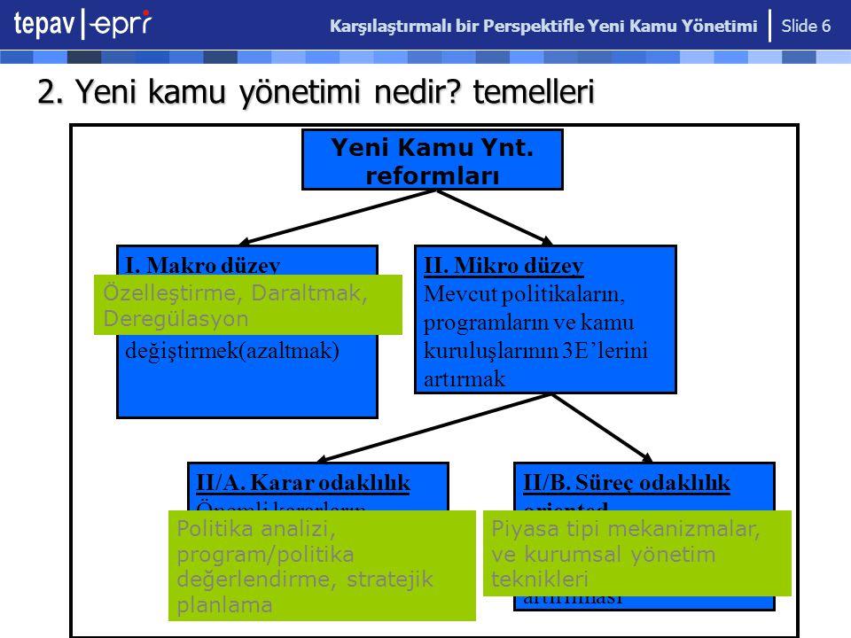 2. Yeni kamu yönetimi nedir temelleri