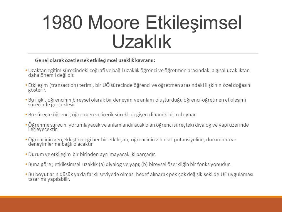 1980 Moore Etkileşimsel Uzaklık