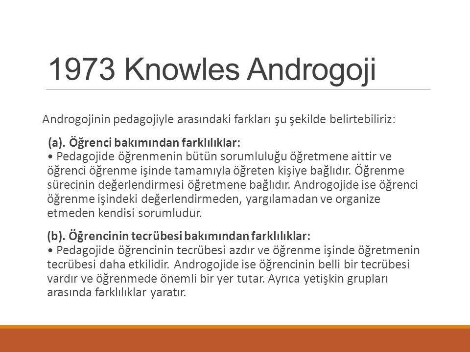1973 Knowles Androgoji Androgojinin pedagojiyle arasındaki farkları şu şekilde belirtebiliriz: