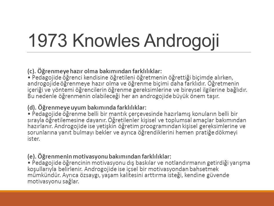 1973 Knowles Androgoji