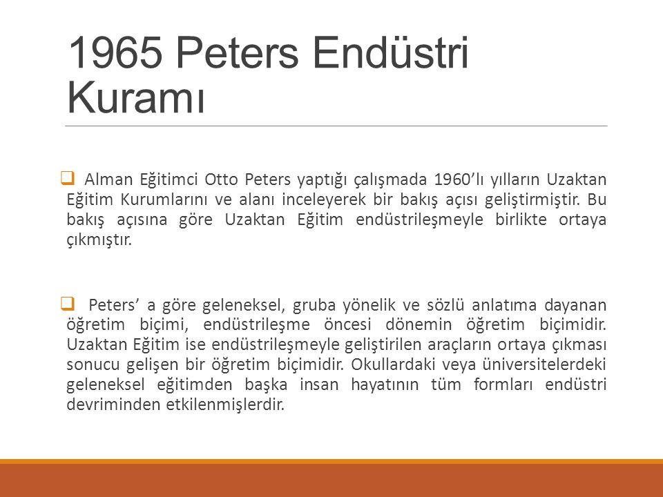 1965 Peters Endüstri Kuramı