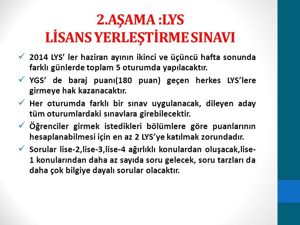 2.AŞAMA :LYS LİSANS YERLEŞTİRME SINAVI