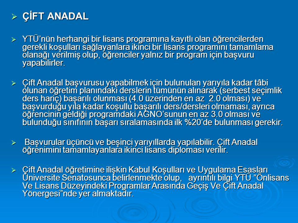 ÇİFT ANADAL