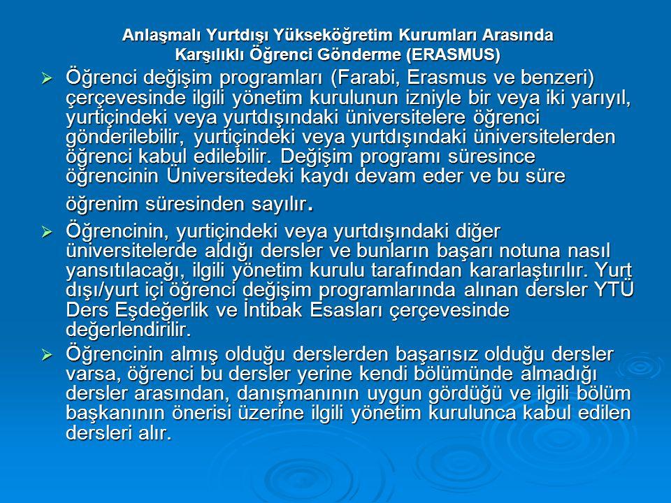 Anlaşmalı Yurtdışı Yükseköğretim Kurumları Arasında