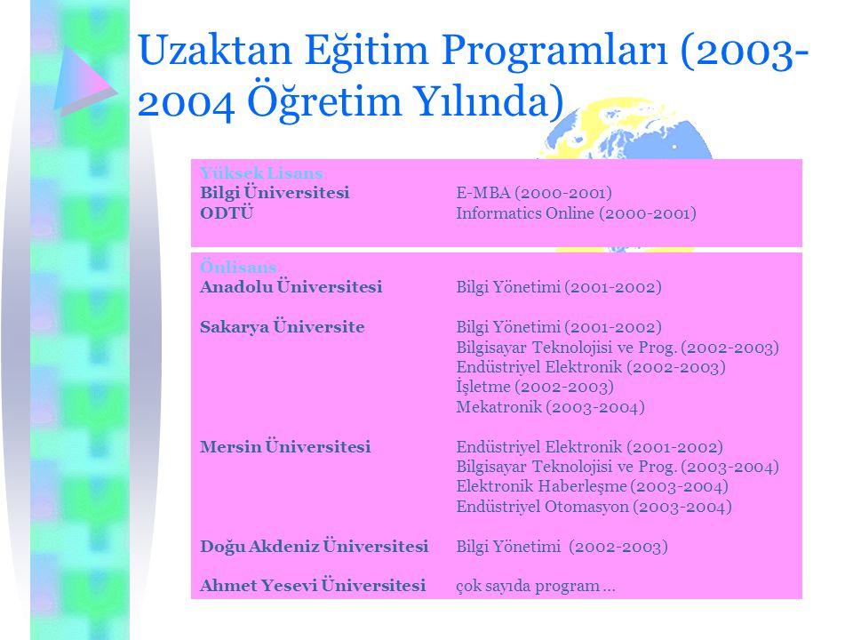Uzaktan Eğitim Programları (2003-2004 Öğretim Yılında)