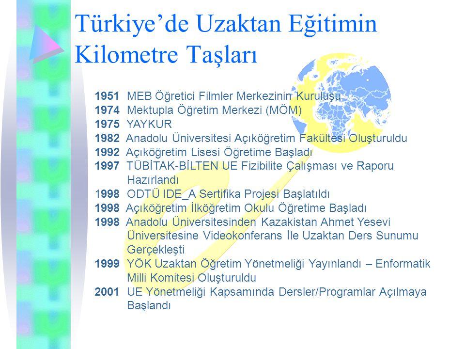 Türkiye'de Uzaktan Eğitimin Kilometre Taşları