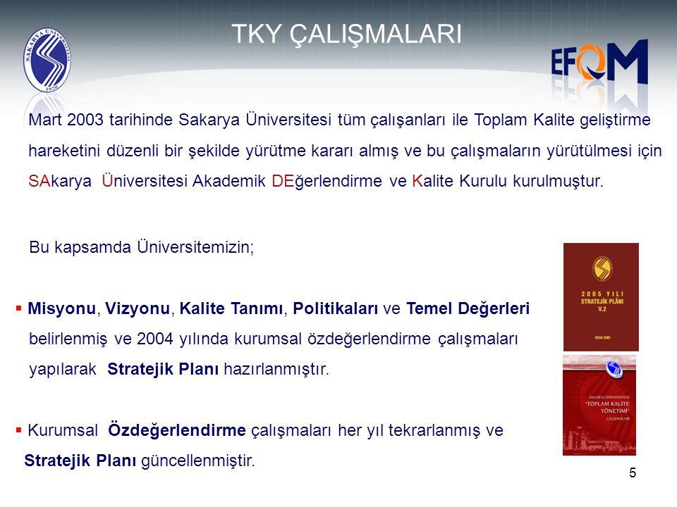 09.04.2017 TKY ÇALIŞMALARI.