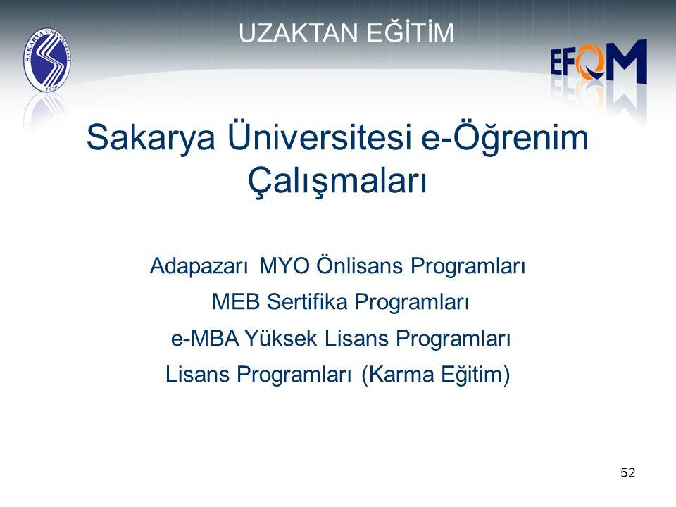 Sakarya Üniversitesi e-Öğrenim Çalışmaları