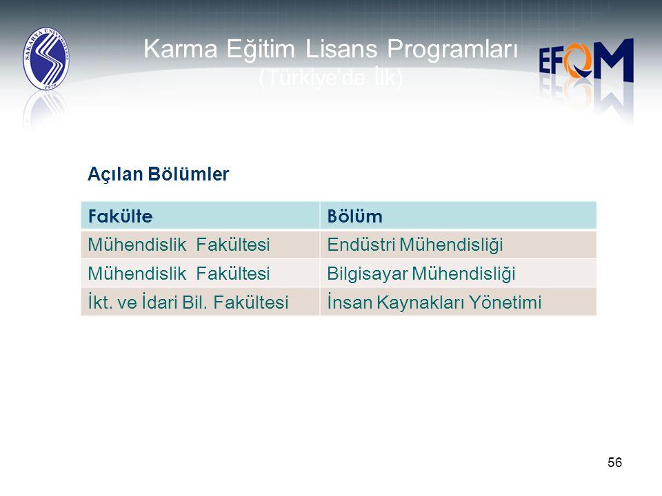 Karma Eğitim Lisans Programları (Türkiye'de İlk)