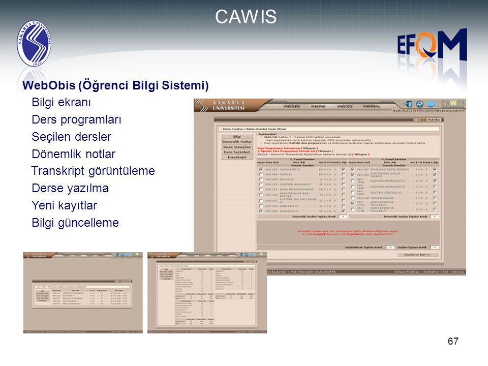 CAWIS WebObis (Öğrenci Bilgi Sistemi) Bilgi ekranı Ders programları