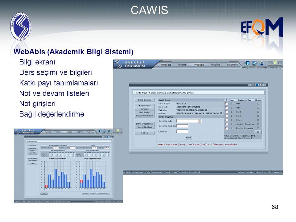 CAWIS WebAbis (Akademik Bilgi Sistemi) Bilgi ekranı