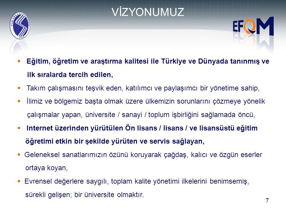 VİZYONUMUZ Eğitim, öğretim ve araştırma kalitesi ile Türkiye ve Dünyada tanınmış ve. ilk sıralarda tercih edilen,