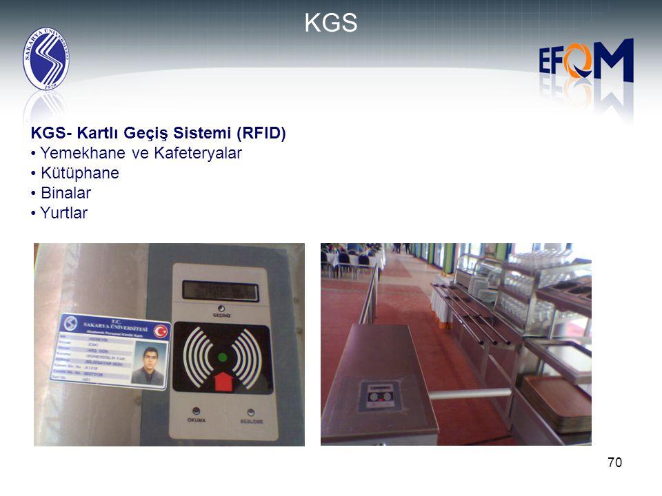 KGS KGS- Kartlı Geçiş Sistemi (RFID) Yemekhane ve Kafeteryalar