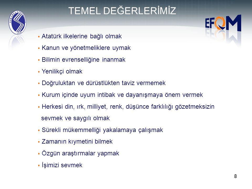 TEMEL DEĞERLERİMİZ Atatürk ilkelerine bağlı olmak