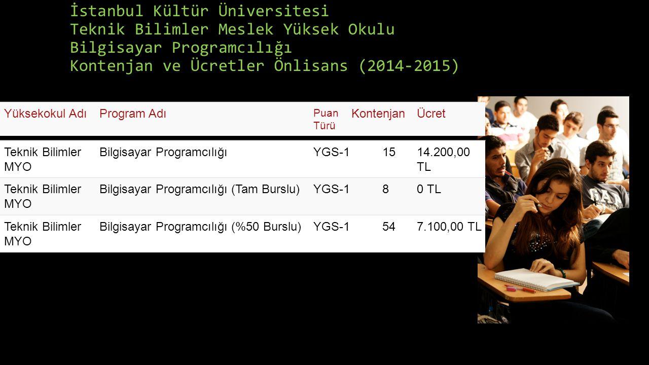 İstanbul Kültür Üniversitesi Teknik Bilimler Meslek Yüksek Okulu Bilgisayar Programcılığı Kontenjan ve Ücretler Önlisans (2014-2015)