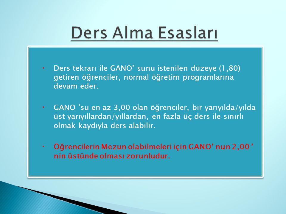 Ders Alma Esasları Ders tekrarı ile GANO' sunu istenilen düzeye (1,80) getiren öğrenciler, normal öğretim programlarına devam eder.