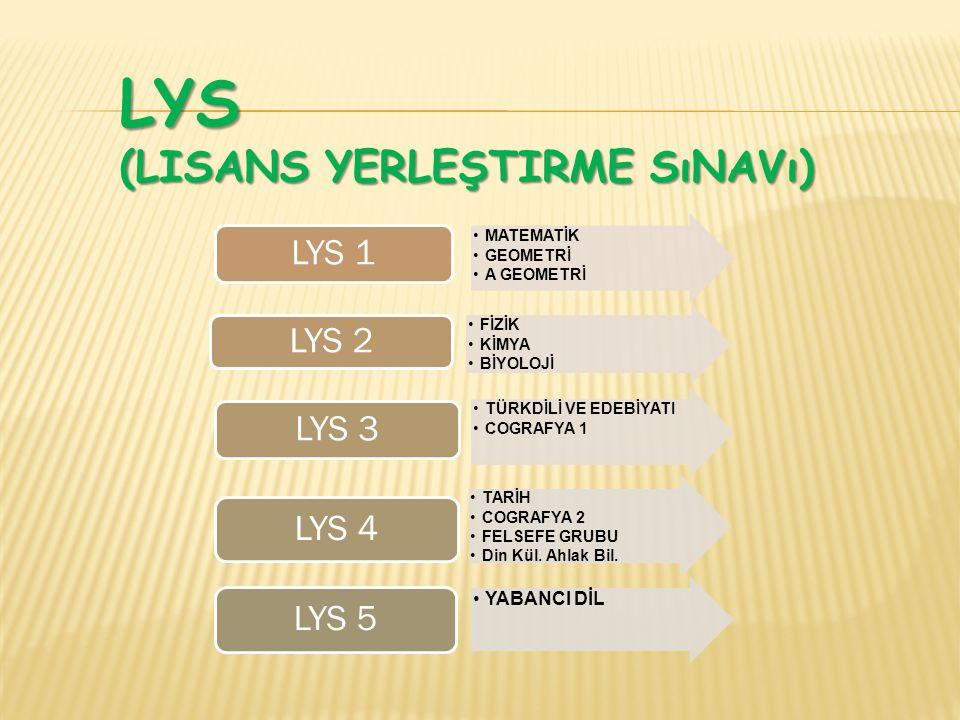 LYS (Lisans Yerleştirme Sınavı)