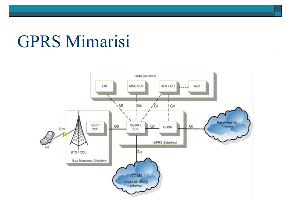 GPRS Mimarisi
